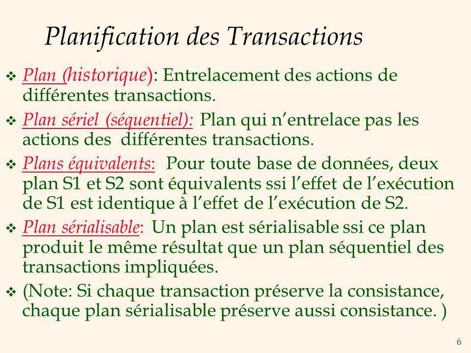 6 Planification des Transactions Plan ( historique ): Entrelacement des actions de différentes transactions.