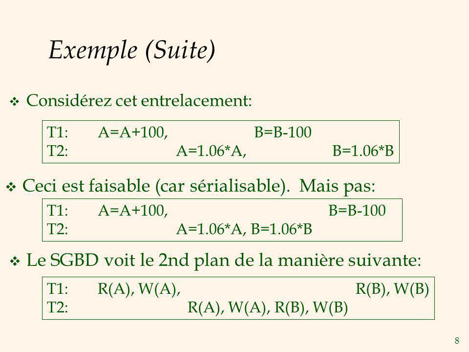 9 Anomalies des Exécutions Entrelacées Lecture des données non validées (Conflits WR, dirty reads): Lectures non répétables (Conflits RW, « non repeatable reads »): T1: R(A), W(A), R(B), W(B), Abort T2:R(A), W(A), C T1:R(A), R(A), W(A), C T2:R(A), W(A), C