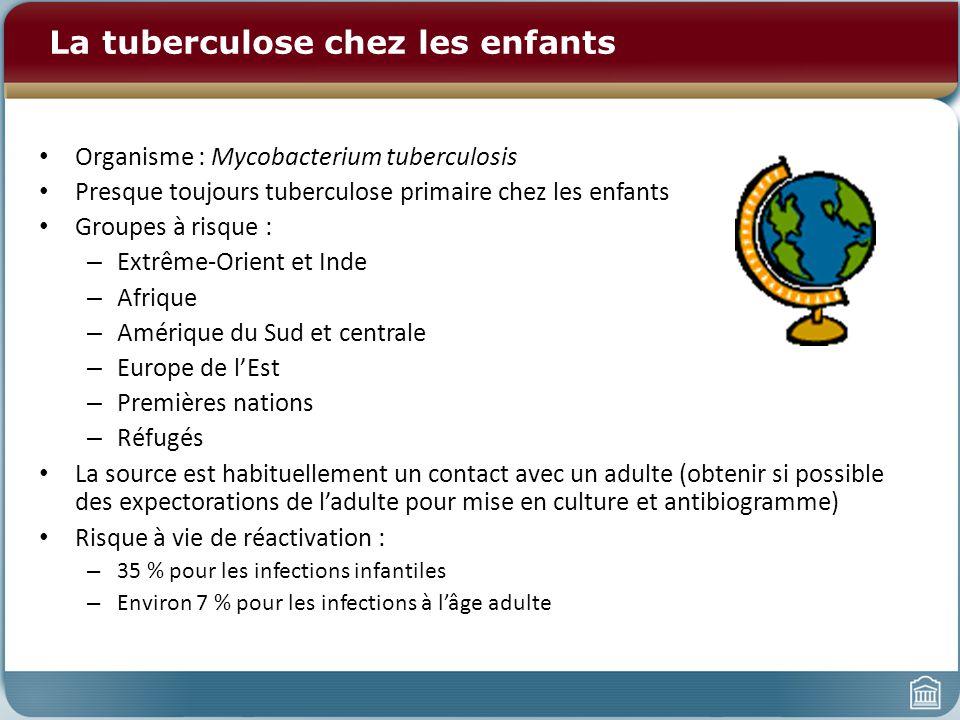 La tuberculose chez les enfants Organisme : Mycobacterium tuberculosis Presque toujours tuberculose primaire chez les enfants Groupes à risque : – Ext