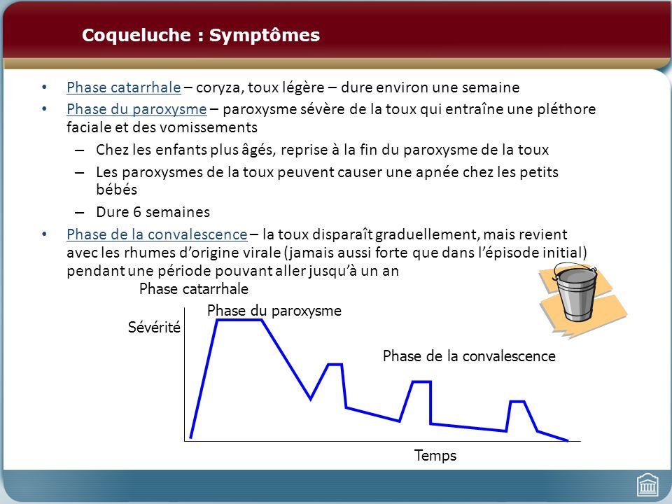 Coqueluche : Symptômes Phase catarrhale – coryza, toux légère – dure environ une semaine Phase du paroxysme – paroxysme sévère de la toux qui entraîne