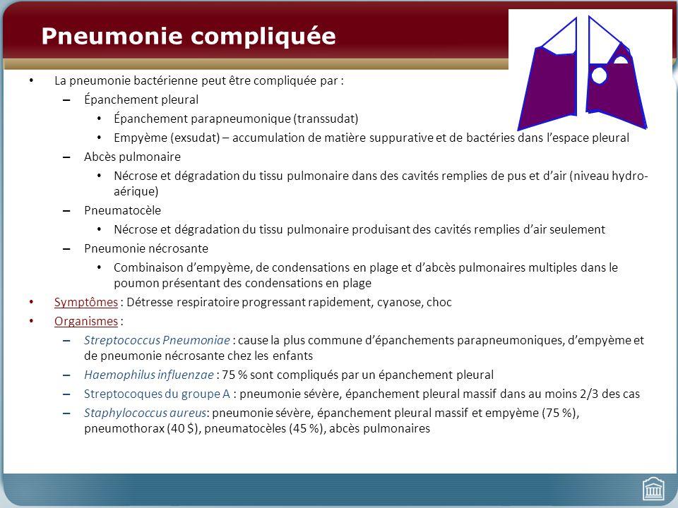 Pneumonie compliquée La pneumonie bactérienne peut être compliquée par : – Épanchement pleural Épanchement parapneumonique (transsudat) Empyème (exsud
