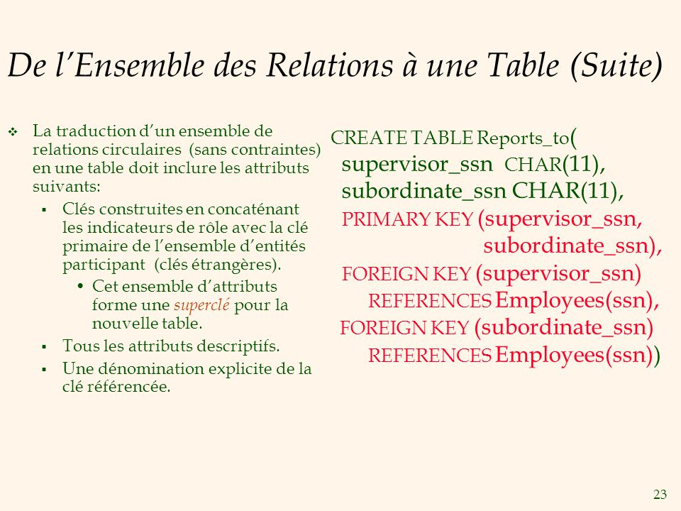23 De lEnsemble des Relations à une Table (Suite) La traduction dun ensemble de relations circulaires (sans contraintes) en une table doit inclure les