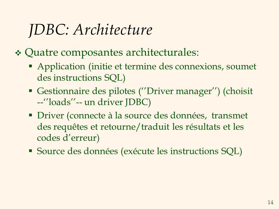 14 JDBC: Architecture Quatre composantes architecturales: Application (initie et termine des connexions, soumet des instructions SQL) Gestionnaire des
