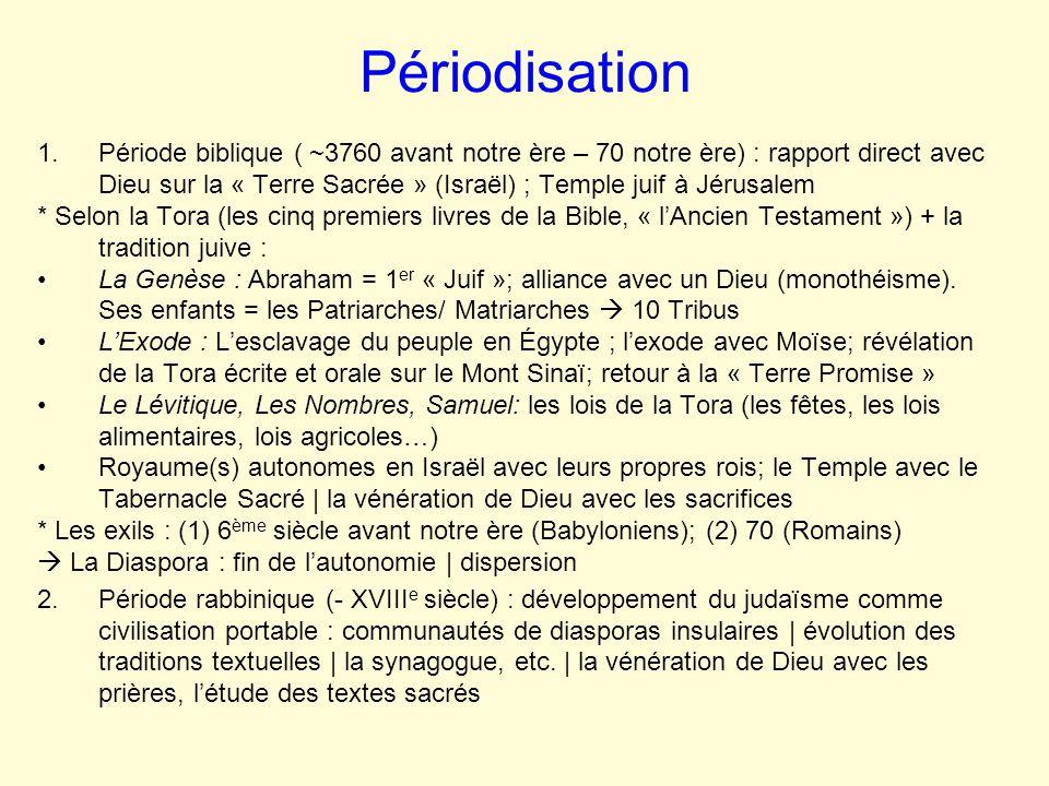 Périodisation 1.Période biblique ( ~3760 avant notre ère – 70 notre ère) : rapport direct avec Dieu sur la « Terre Sacrée » (Israël) ; Temple juif à J