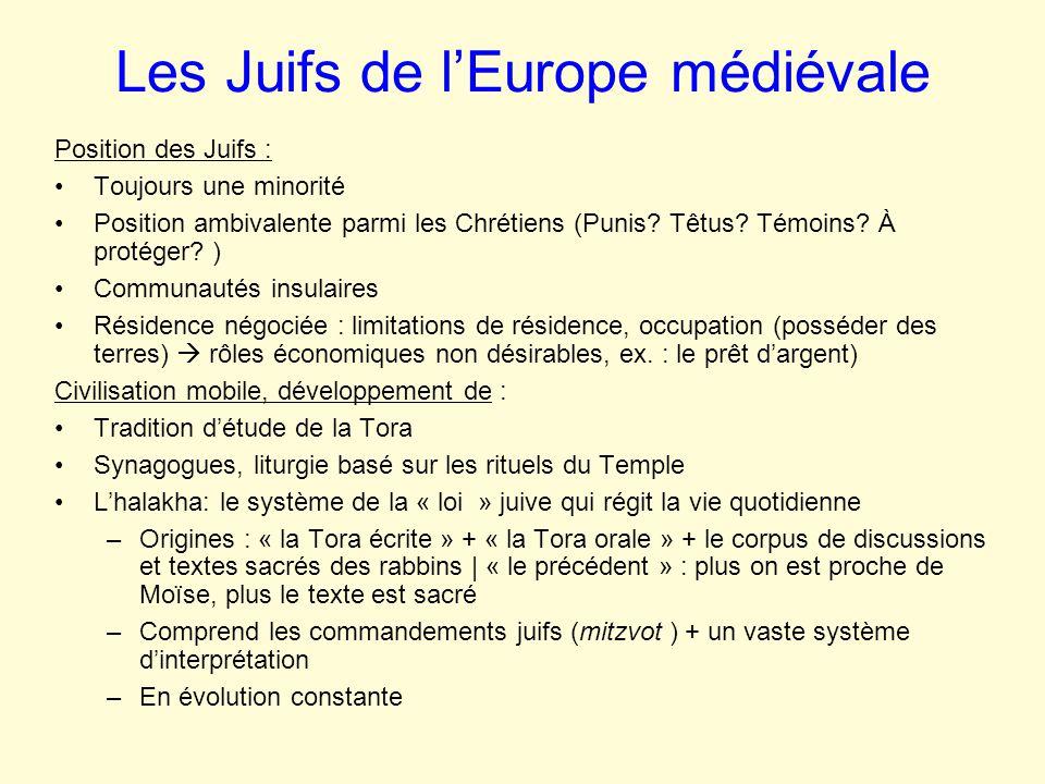 Les Juifs de lEurope médiévale Position des Juifs : Toujours une minorité Position ambivalente parmi les Chrétiens (Punis? Têtus? Témoins? À protéger?