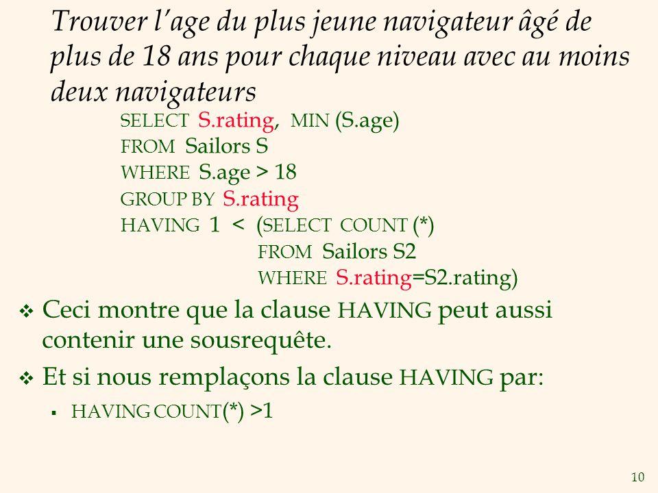 10 Trouver lage du plus jeune navigateur âgé de plus de 18 ans pour chaque niveau avec au moins deux navigateurs Ceci montre que la clause HAVING peut aussi contenir une sousrequête.