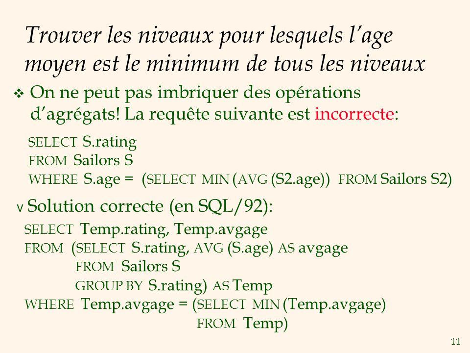11 Trouver les niveaux pour lesquels lage moyen est le minimum de tous les niveaux On ne peut pas imbriquer des opérations dagrégats.