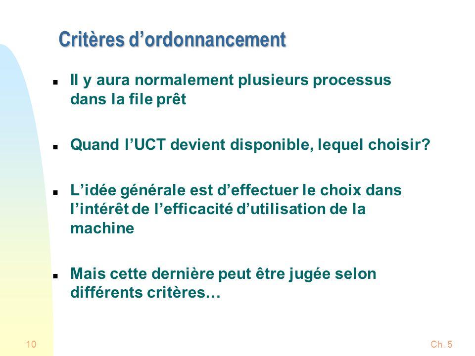 Ch. 510 Critères dordonnancement n Il y aura normalement plusieurs processus dans la file prêt n Quand lUCT devient disponible, lequel choisir? n Lidé