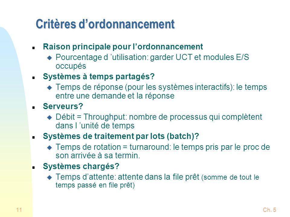 Ch. 511 Critères dordonnancement n Raison principale pour lordonnancement u Pourcentage d utilisation: garder UCT et modules E/S occupés n Systèmes à