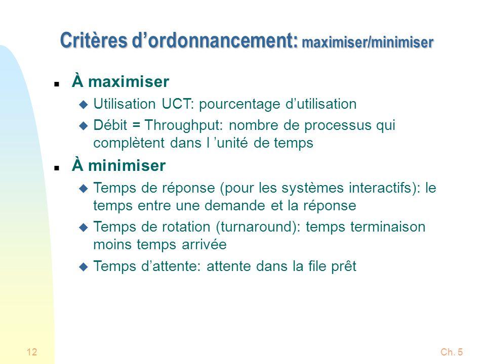 Ch. 512 Critères dordonnancement: maximiser/minimiser n À maximiser u Utilisation UCT: pourcentage dutilisation u Débit = Throughput: nombre de proces