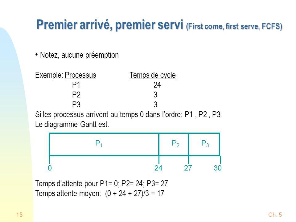 Ch. 515 Premier arrivé, premier servi (First come, first serve, FCFS) Notez, aucune préemption Exemple:Processus Temps de cycle P124 P2 3 P3 3 Si les