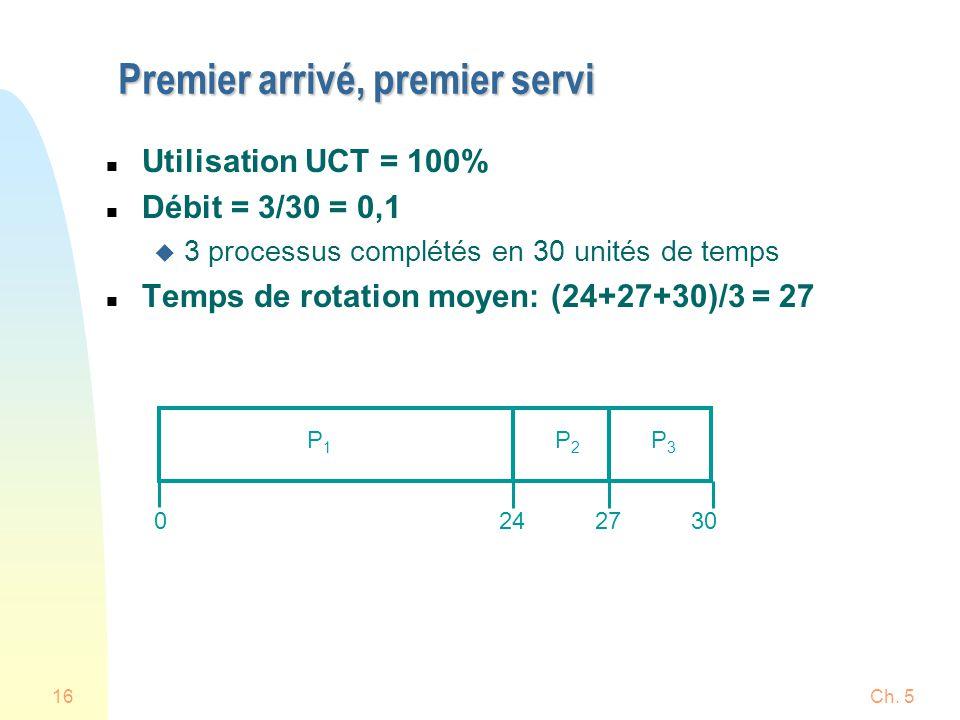 Ch. 516 Premier arrivé, premier servi n Utilisation UCT = 100% n Débit = 3/30 = 0,1 u 3 processus complétés en 30 unités de temps n Temps de rotation