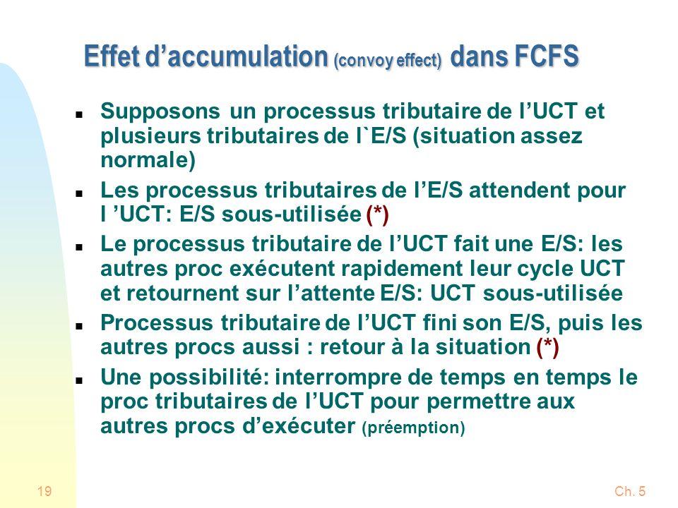 Ch. 519 Effet daccumulation (convoy effect) dans FCFS n Supposons un processus tributaire de lUCT et plusieurs tributaires de l`E/S (situation assez n