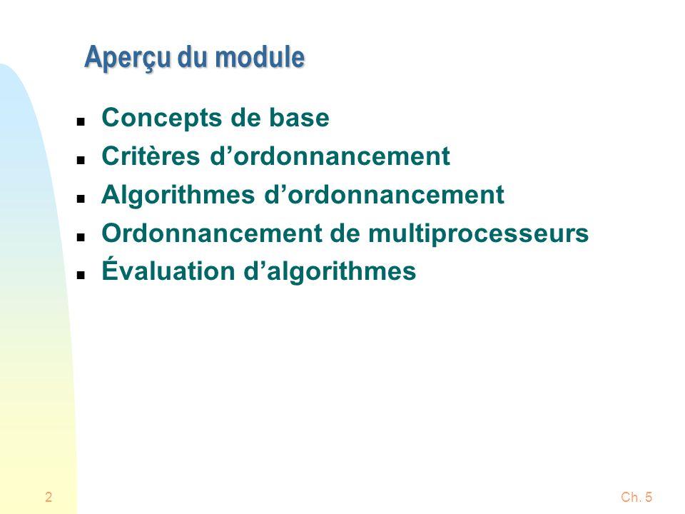 Ch. 52 Aperçu du module n Concepts de base n Critères dordonnancement n Algorithmes dordonnancement n Ordonnancement de multiprocesseurs n Évaluation