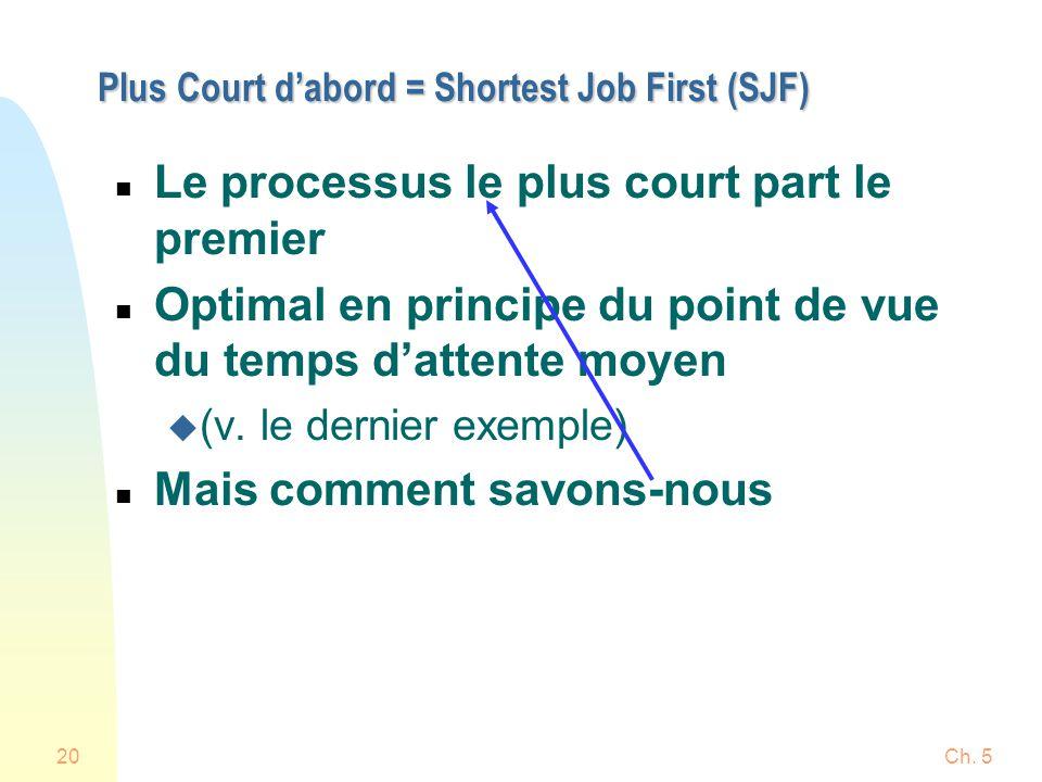 Ch. 520 Plus Court dabord = Shortest Job First (SJF) n Le processus le plus court part le premier n Optimal en principe du point de vue du temps datte