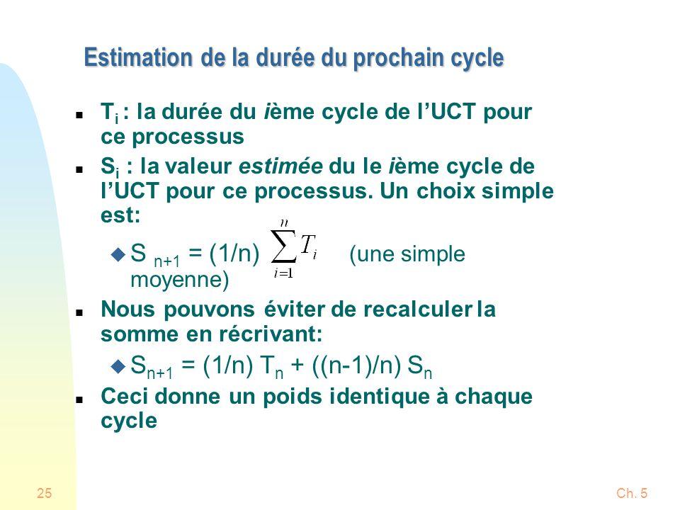 Ch. 525 Estimation de la durée du prochain cycle n T i : la durée du ième cycle de lUCT pour ce processus n S i : la valeur estimée du le ième cycle d