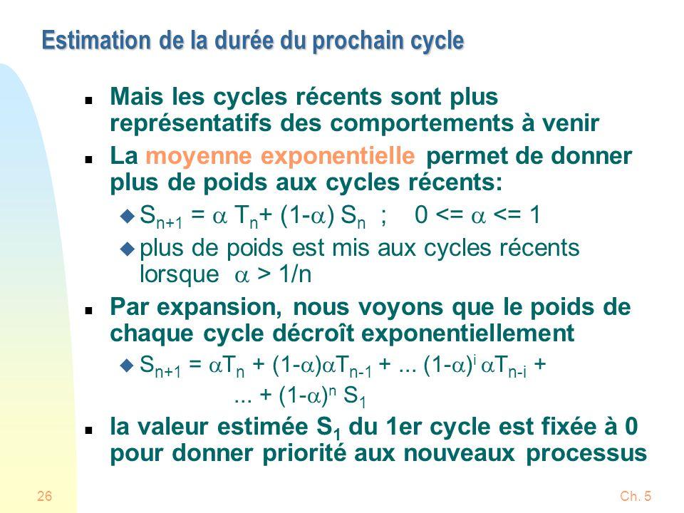 Ch. 526 Estimation de la durée du prochain cycle n Mais les cycles récents sont plus représentatifs des comportements à venir n La moyenne exponentiel