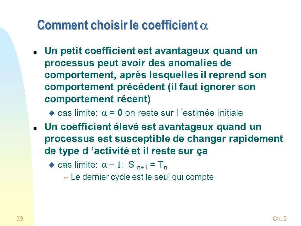 Ch. 530 Comment choisir le coefficient Comment choisir le coefficient n Un petit coefficient est avantageux quand un processus peut avoir des anomalie