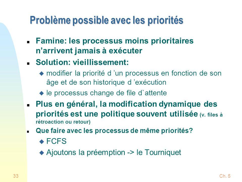 Ch. 533 Problème possible avec les priorités n Famine: les processus moins prioritaires narrivent jamais à exécuter n Solution: vieillissement: u modi