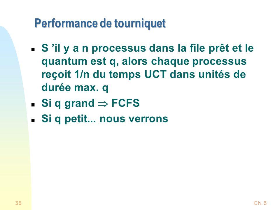 Ch. 535 Performance de tourniquet n S il y a n processus dans la file prêt et le quantum est q, alors chaque processus reçoit 1/n du temps UCT dans un