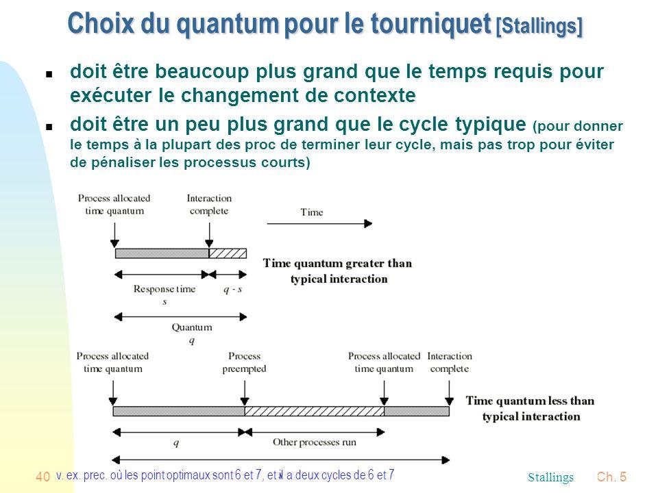 Ch. 540 Choix du quantum pour le tourniquet [Stallings] n doit être beaucoup plus grand que le temps requis pour exécuter le changement de contexte n