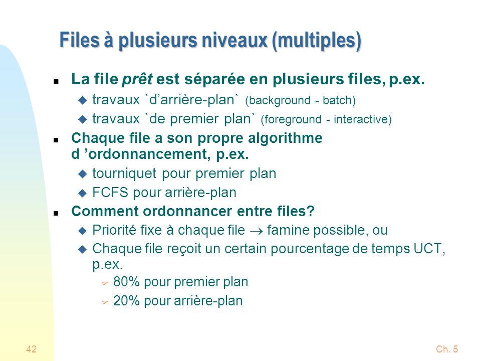 Ch. 542 Files à plusieurs niveaux (multiples) n La file prêt est séparée en plusieurs files, p.ex. u travaux `darrière-plan` (background - batch) u tr