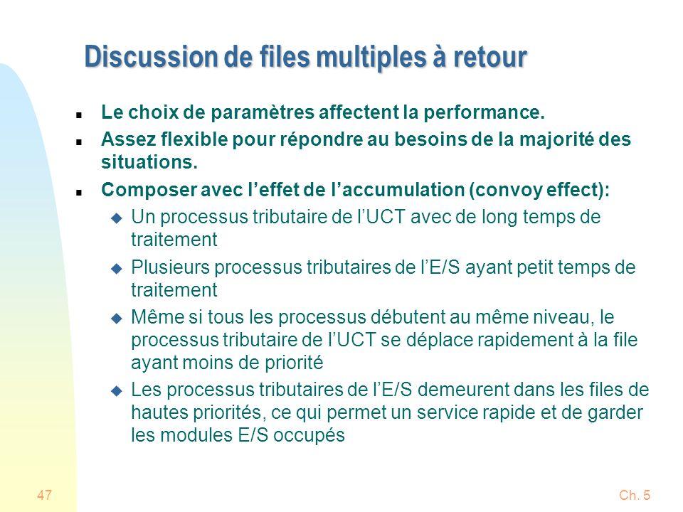 Ch. 547 Discussion de files multiples à retour n Le choix de paramètres affectent la performance. n Assez flexible pour répondre au besoins de la majo