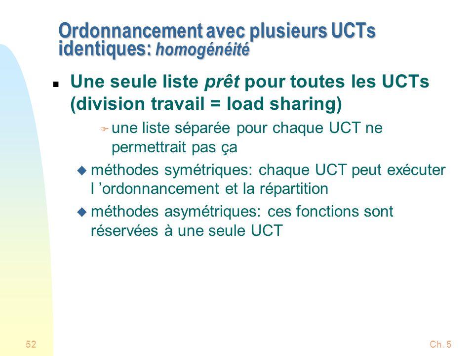 Ch. 552 Ordonnancement avec plusieurs UCTs identiques: homogénéité n Une seule liste prêt pour toutes les UCTs (division travail = load sharing) F une