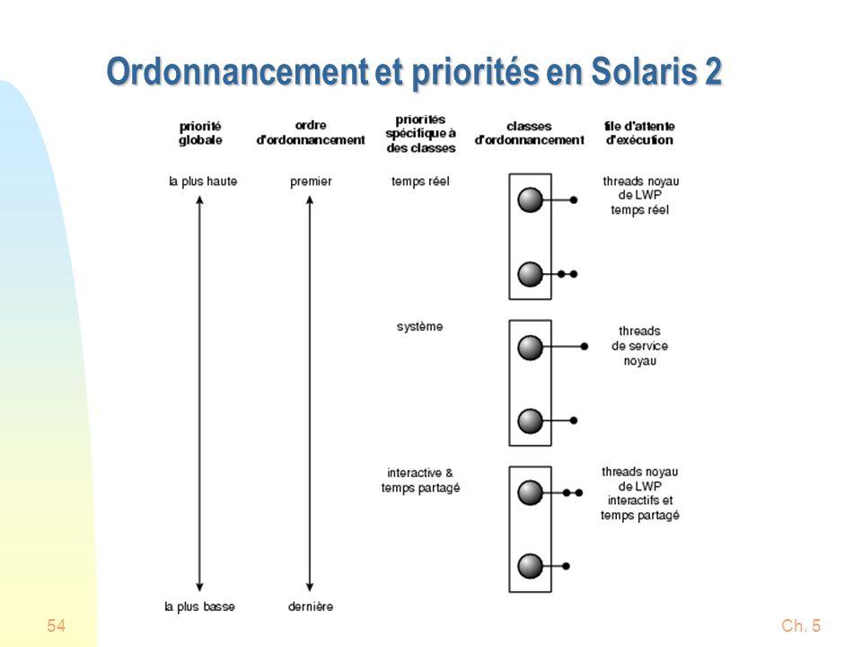 Ch. 554 Ordonnancement et priorités en Solaris 2