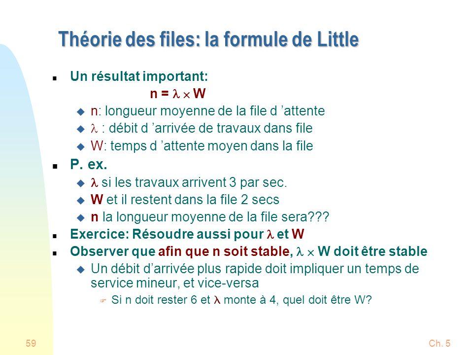 Ch. 559 Théorie des files: la formule de Little n Un résultat important: n = W u n: longueur moyenne de la file d attente : débit d arrivée de travaux