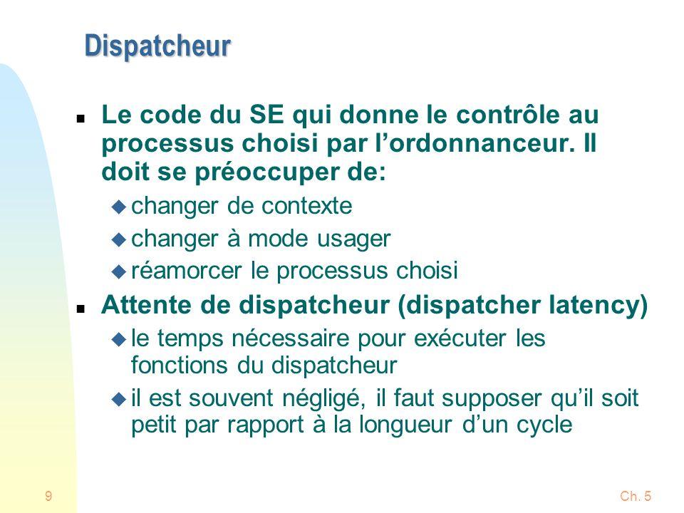 Ch. 59 Dispatcheur n Le code du SE qui donne le contrôle au processus choisi par lordonnanceur. Il doit se préoccuper de: u changer de contexte u chan