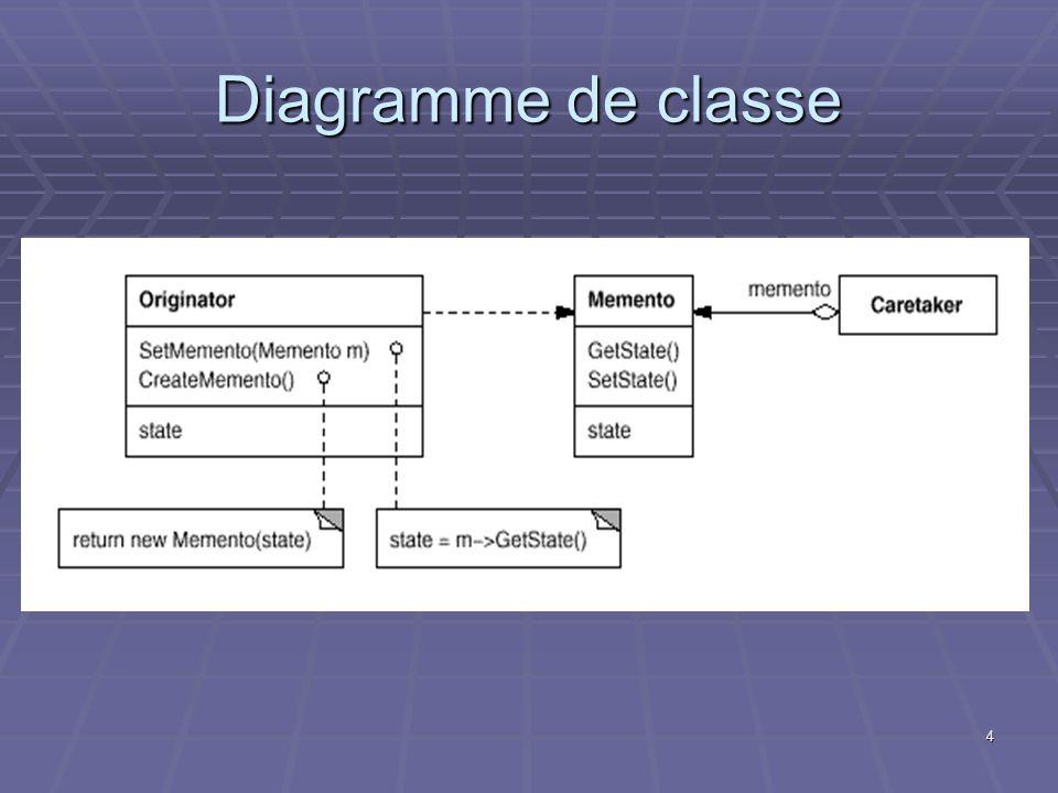 4 Diagramme de classe