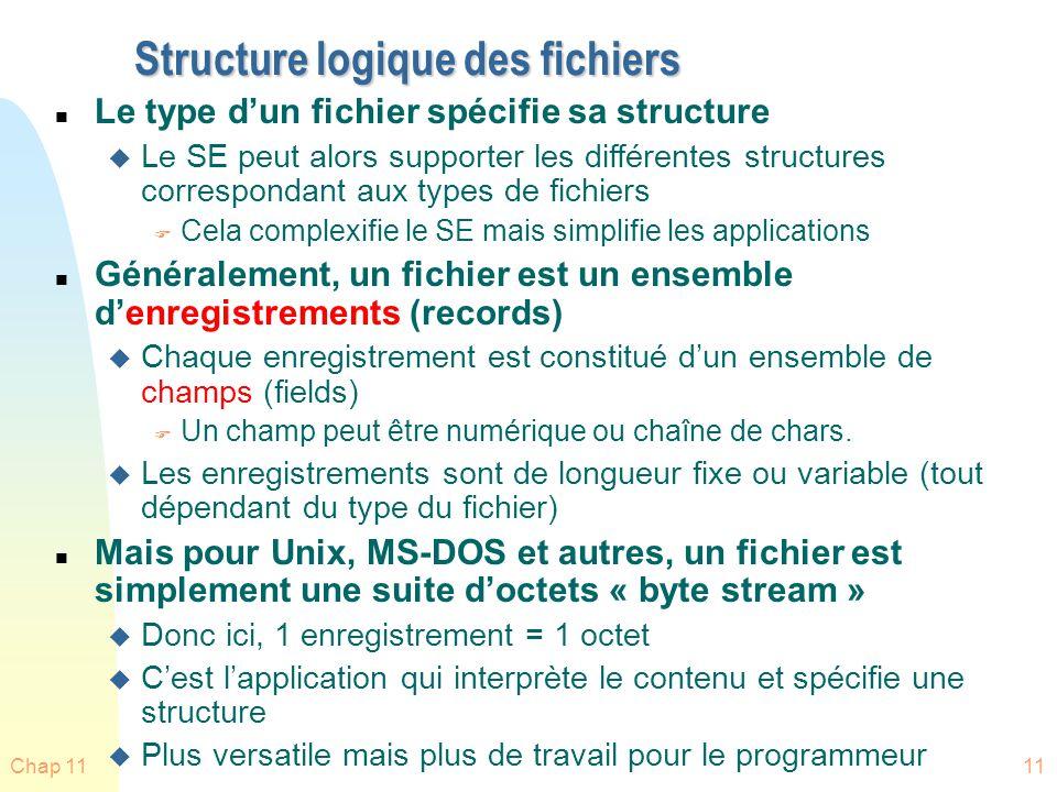 Chap 1111 Structure logique des fichiers n Le type dun fichier spécifie sa structure u Le SE peut alors supporter les différentes structures correspon