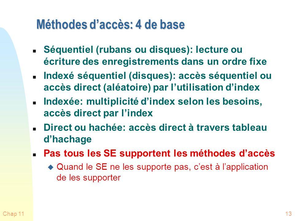 Chap 1113 Méthodes daccès: 4 de base n Séquentiel (rubans ou disques): lecture ou écriture des enregistrements dans un ordre fixe n Indexé séquentiel
