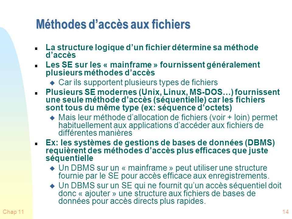 Chap 1115 Fichiers à accès séquentiel (archétype: rubans) bloc enregistrements...