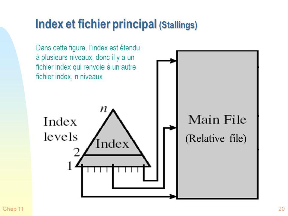 Chap 1120 Index et fichier principal (Stallings) (Relative file) Dans cette figure, lindex est étendu à plusieurs niveaux, donc il y a un fichier inde