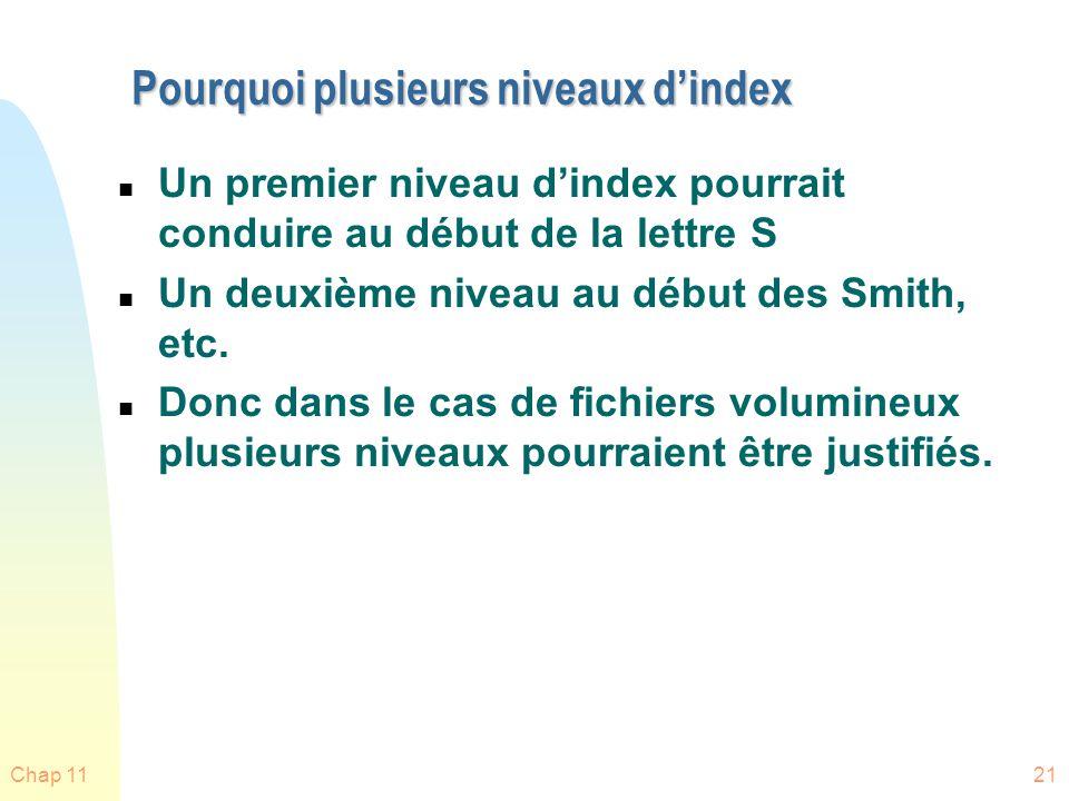 Chap 1122 Séquentiel et index séquentiel: comparaison n P.ex.