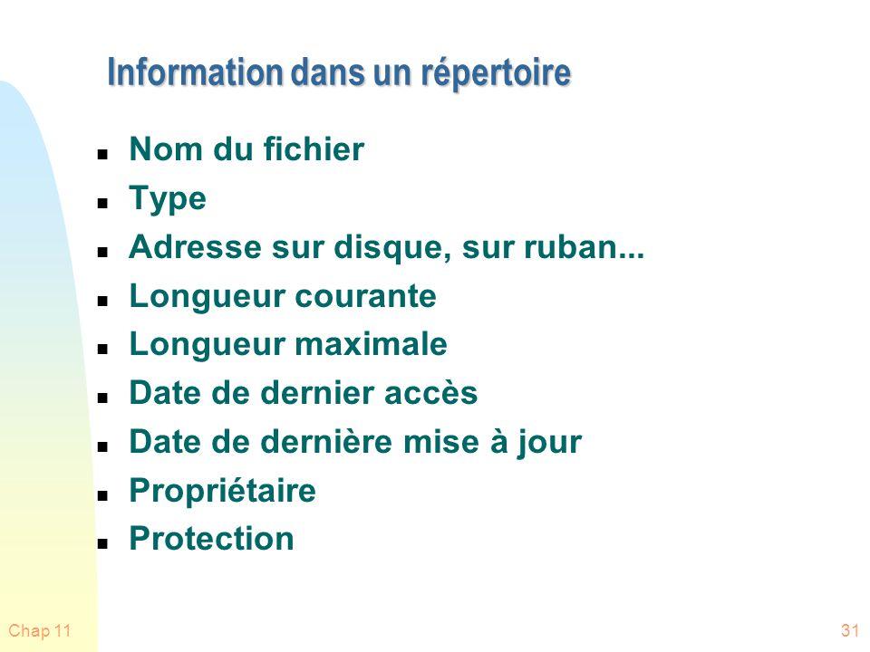 Chap 1131 Information dans un répertoire n Nom du fichier n Type n Adresse sur disque, sur ruban... n Longueur courante n Longueur maximale n Date de