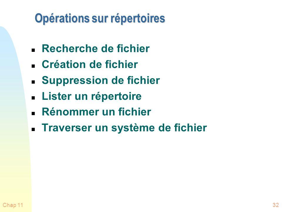 Chap 1132 Opérations sur répertoires n Recherche de fichier n Création de fichier n Suppression de fichier n Lister un répertoire n Rénommer un fichie