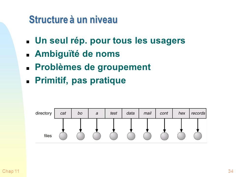 Chap 1134 Structure à un niveau n Un seul rép. pour tous les usagers n Ambiguïté de noms n Problèmes de groupement n Primitif, pas pratique