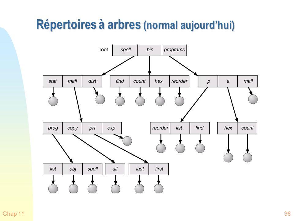 Chap 1137 Caractéristiques des répertoires à arbres n Recherche efficace n Possibilité de grouper n Repertoire courant (working directory) u cd /spell/mail/prog