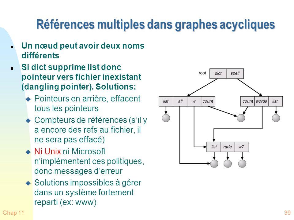 Chap 1139 Références multiples dans graphes acycliques n Un nœud peut avoir deux noms différents n Si dict supprime list donc pointeur vers fichier in