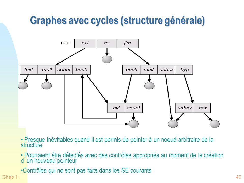 Chap 1140 Graphes avec cycles (structure générale) Presque inévitables quand il est permis de pointer à un noeud arbitraire de la structure Pourraient