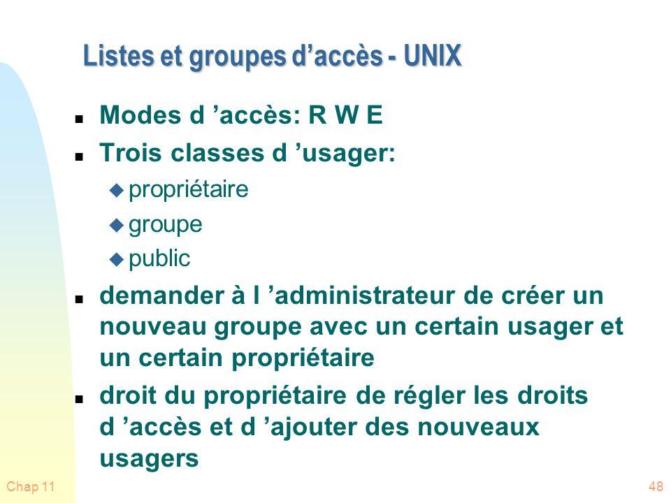Chap 1149 Listes et groupes daccès n Mode daccès: read, write, execute n Trois catégories dusagers: RWX a) owner access 7 1 1 1 RWX b) group access 6 1 1 0 RWX c) others access1 0 0 1 n Demander au gestionnaire de créer un groupe, disons G, et ajouter des usagers au groupe n Pour un fichier particulier, disons jeux, définir un accès approprié ownergrouppublic chmod761jeux Changer le groupe dun fichier chgrp G jeux