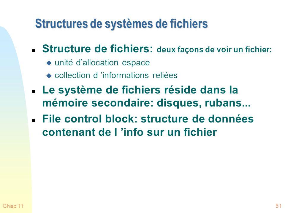 Chap 1151 Structures de systèmes de fichiers n Structure de fichiers: deux façons de voir un fichier: u unité dallocation espace u collection d inform