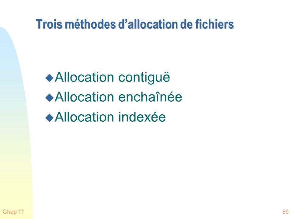 Chap 1159 Trois méthodes dallocation de fichiers u Allocation contiguë u Allocation enchaînée u Allocation indexée
