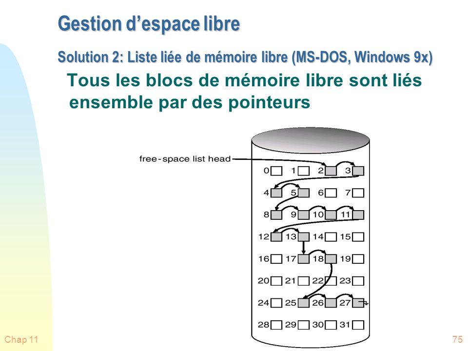 Chap 1175 Gestion despace libre Solution 2: Liste liée de mémoire libre (MS-DOS, Windows 9x) Tous les blocs de mémoire libre sont liés ensemble par de