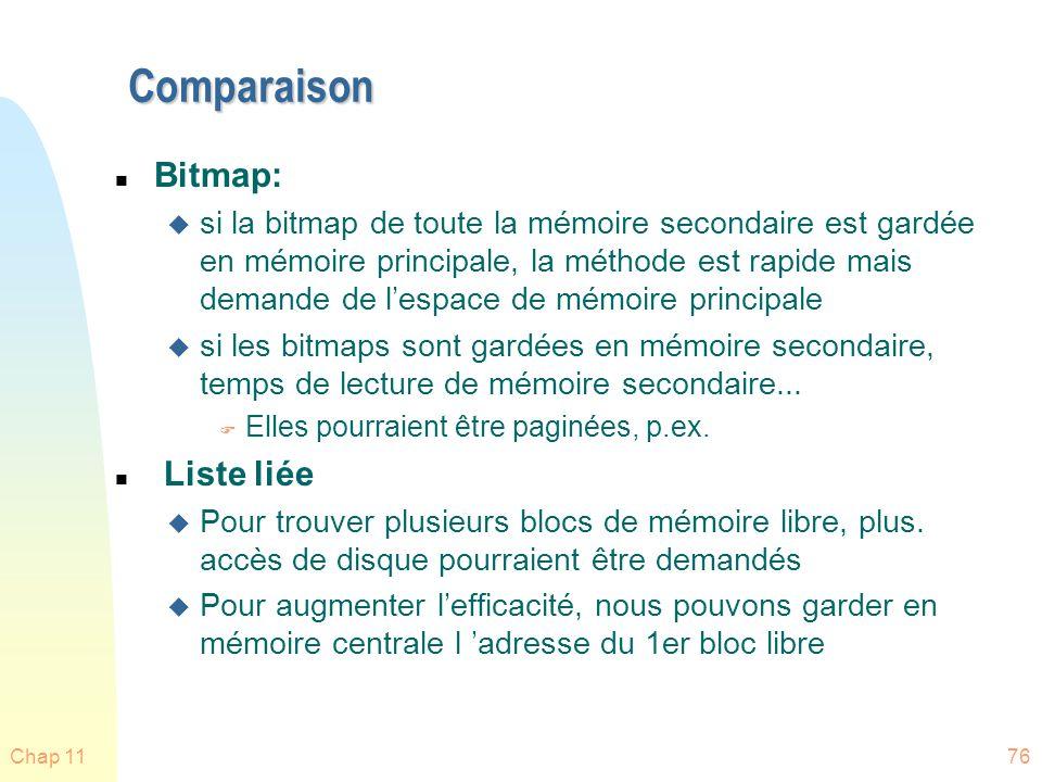 Chap 1176 Comparaison n Bitmap: u si la bitmap de toute la mémoire secondaire est gardée en mémoire principale, la méthode est rapide mais demande de