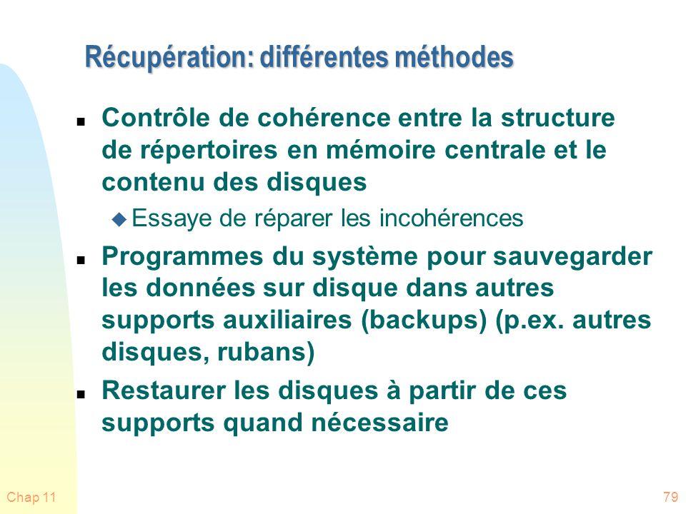 Chap 1179 Récupération: différentes méthodes n Contrôle de cohérence entre la structure de répertoires en mémoire centrale et le contenu des disques u
