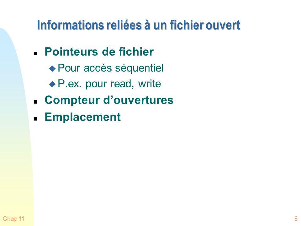 Chap 118 Informations reliées à un fichier ouvert n Pointeurs de fichier u Pour accès séquentiel u P.ex. pour read, write n Compteur douvertures n Emp
